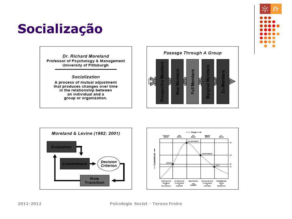 Socialização 2011-2012Psicologia Social - Teresa Freire