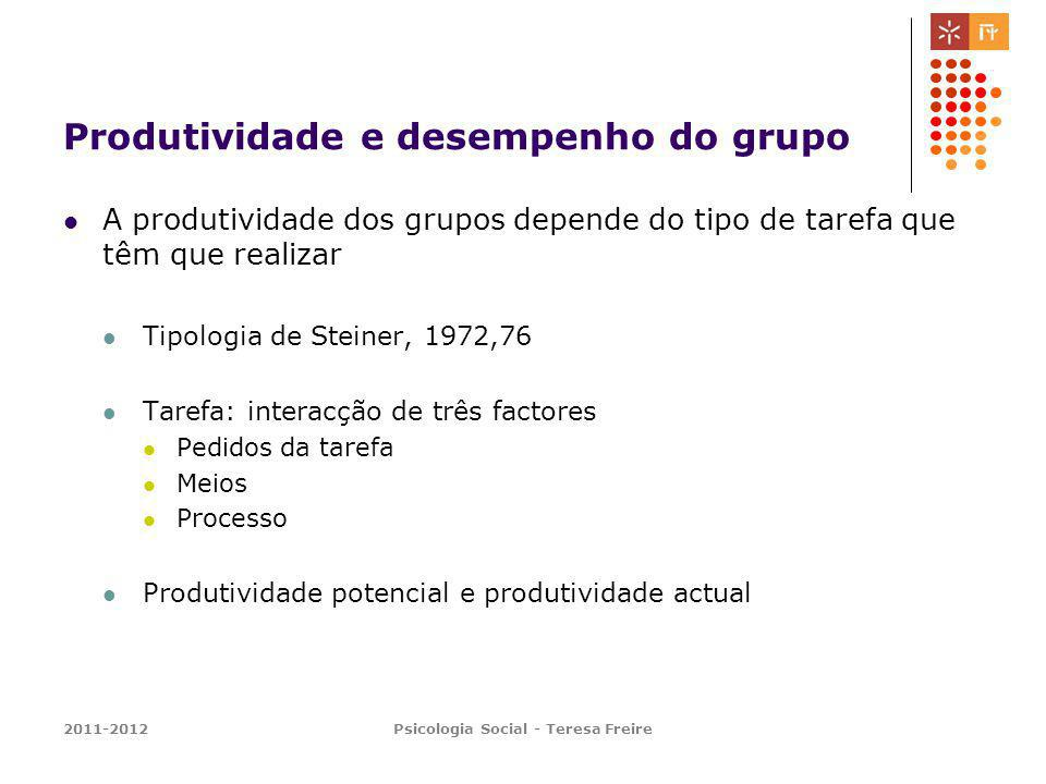 2011-2012Psicologia Social - Teresa Freire Produtividade e desempenho do grupo A produtividade dos grupos depende do tipo de tarefa que têm que realiz