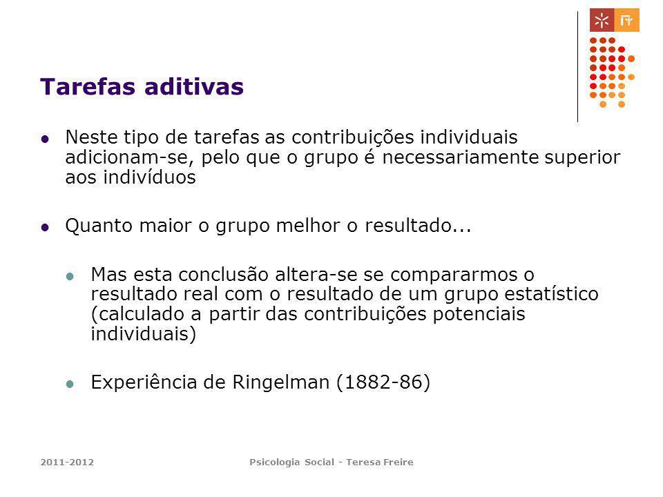 2011-2012Psicologia Social - Teresa Freire Tarefas aditivas Neste tipo de tarefas as contribuições individuais adicionam-se, pelo que o grupo é necessariamente superior aos indivíduos Quanto maior o grupo melhor o resultado...