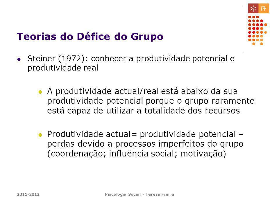 2011-2012Psicologia Social - Teresa Freire Teorias do Défice do Grupo Steiner (1972): conhecer a produtividade potencial e produtividade real A produt