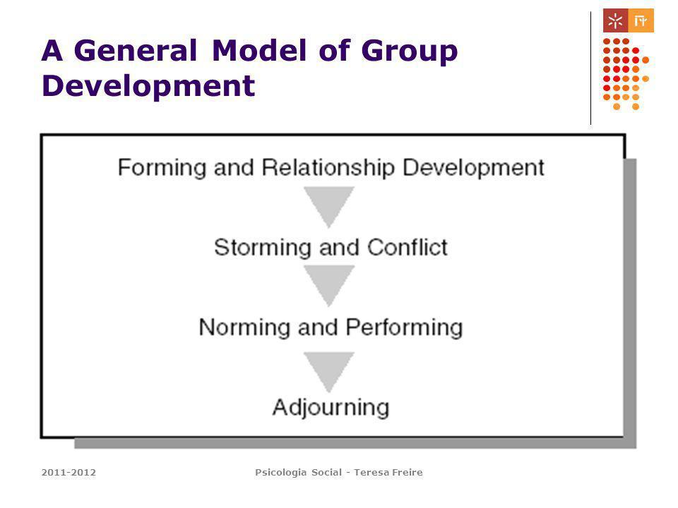2011-2012 A General Model of Group Development Psicologia Social - Teresa Freire