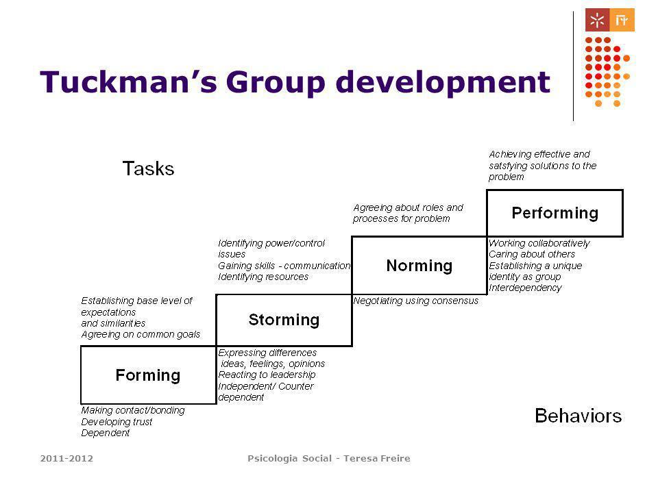 Tuckmans Group development 2011-2012Psicologia Social - Teresa Freire