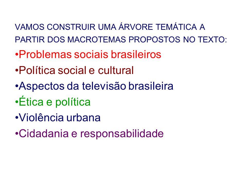 VAMOS CONSTRUIR UMA ÁRVORE TEMÁTICA A PARTIR DOS MACROTEMAS PROPOSTOS NO TEXTO: Problemas sociais brasileiros Política social e cultural Aspectos da t