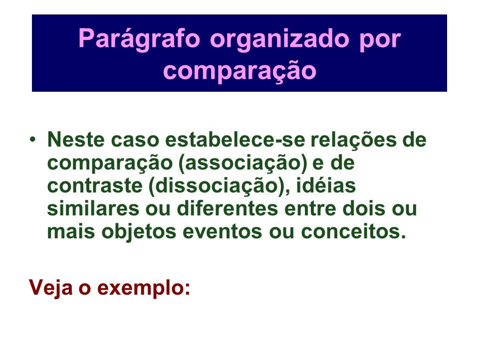 Parágrafo organizado por comparação Neste caso estabelece-se relações de comparação (associação) e de contraste (dissociação), idéias similares ou dif