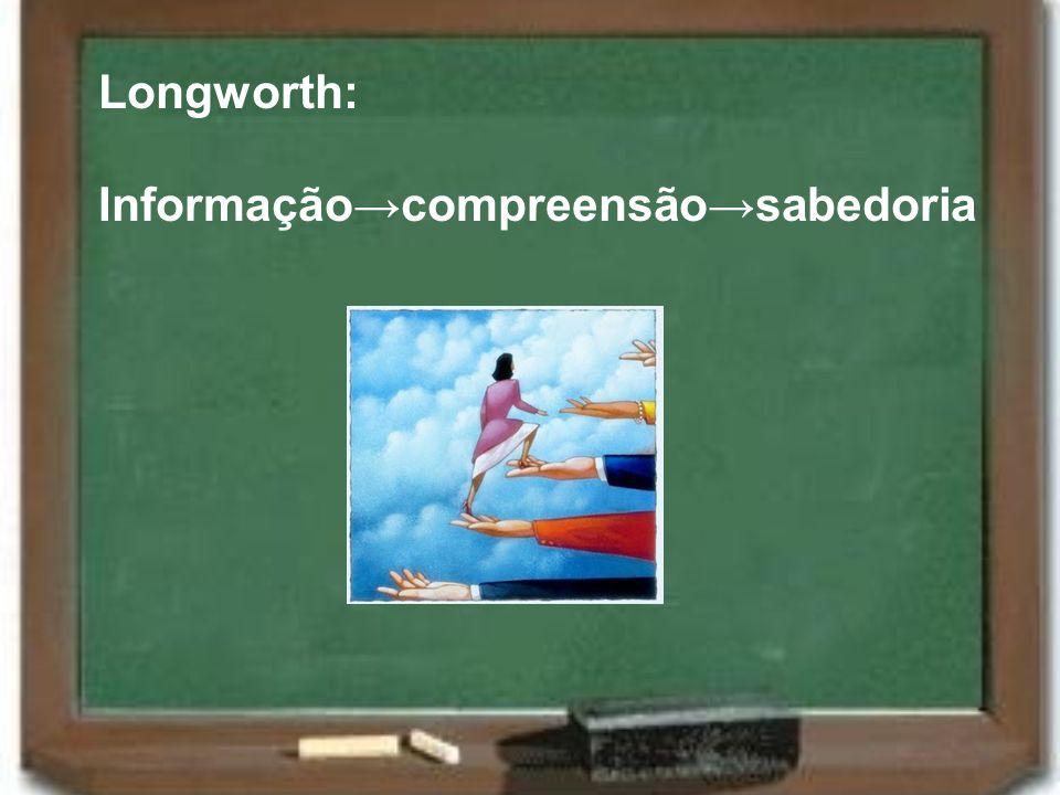 Longworth: Informaçãocompreensãosabedoria