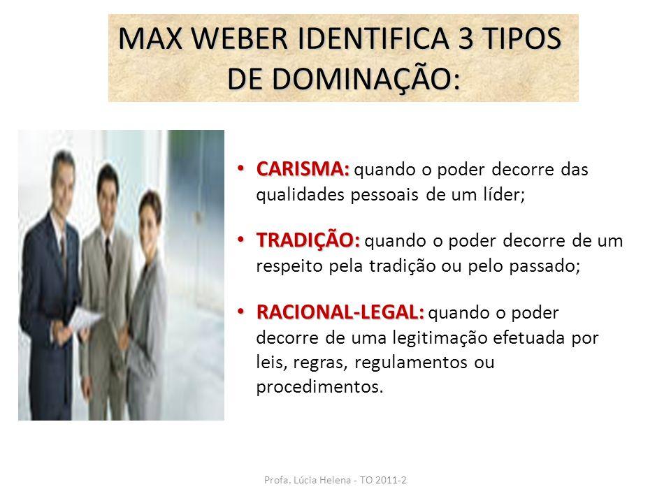 Profa. Lúcia Helena - TO 2011-2 CARISMA: CARISMA: quando o poder decorre das qualidades pessoais de um líder; TRADIÇÃO: TRADIÇÃO: quando o poder decor