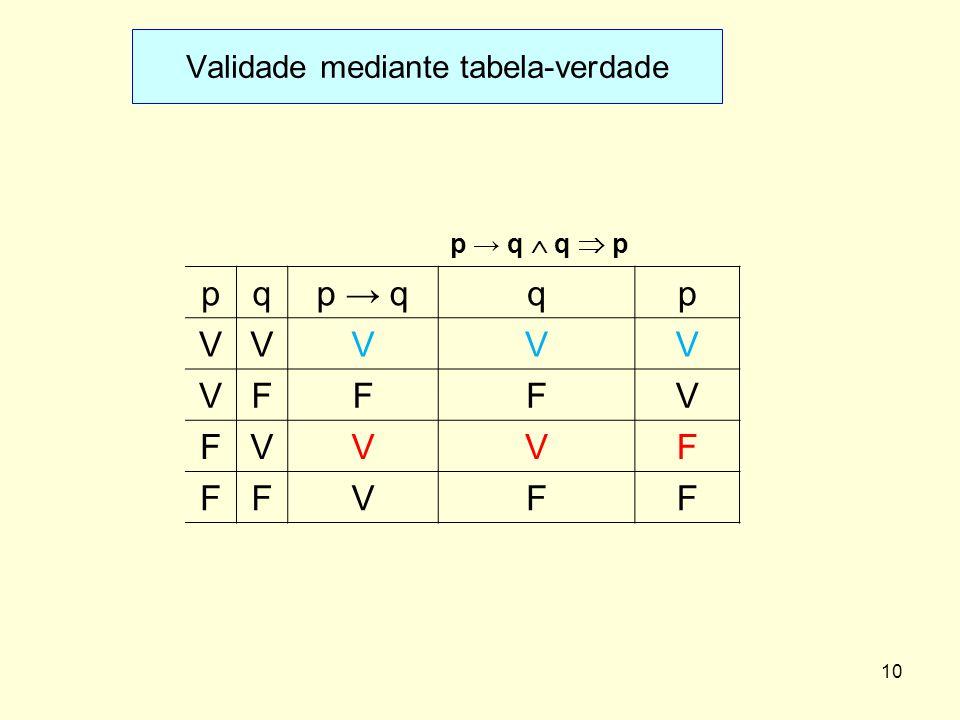 pqp qqp VVVVV VFFFV FVVVF FFVFF Validade mediante tabela-verdade 10