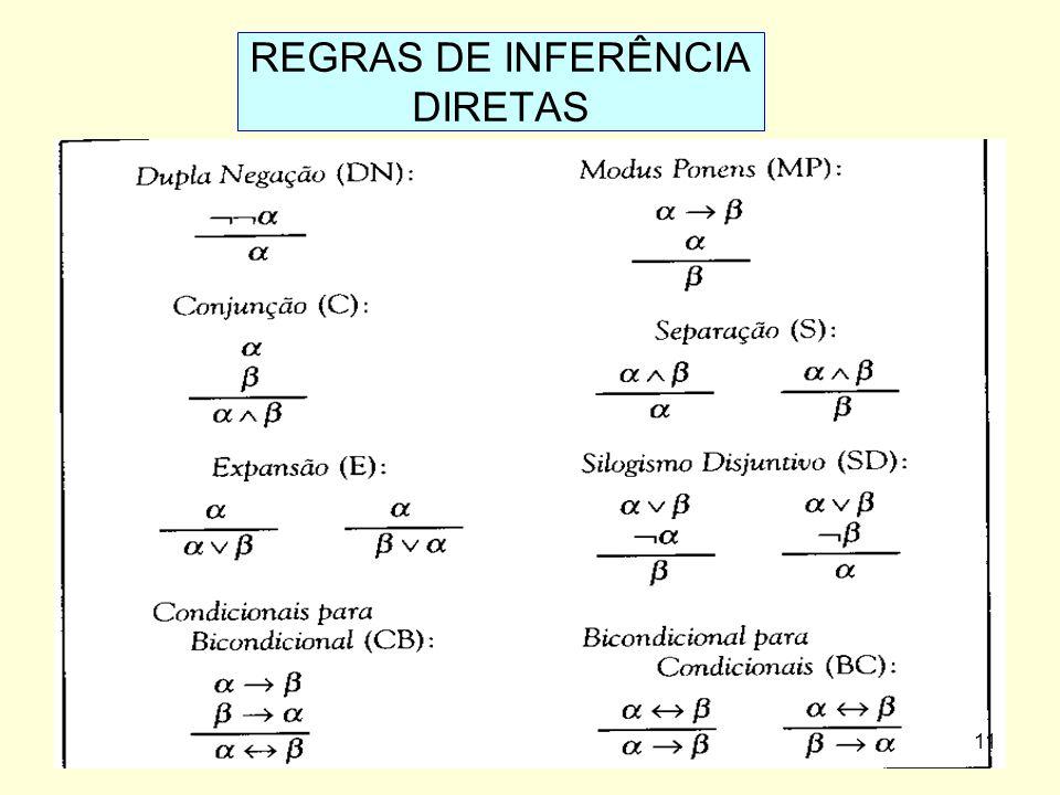 REGRAS DE INFERÊNCIA DIRETAS 11