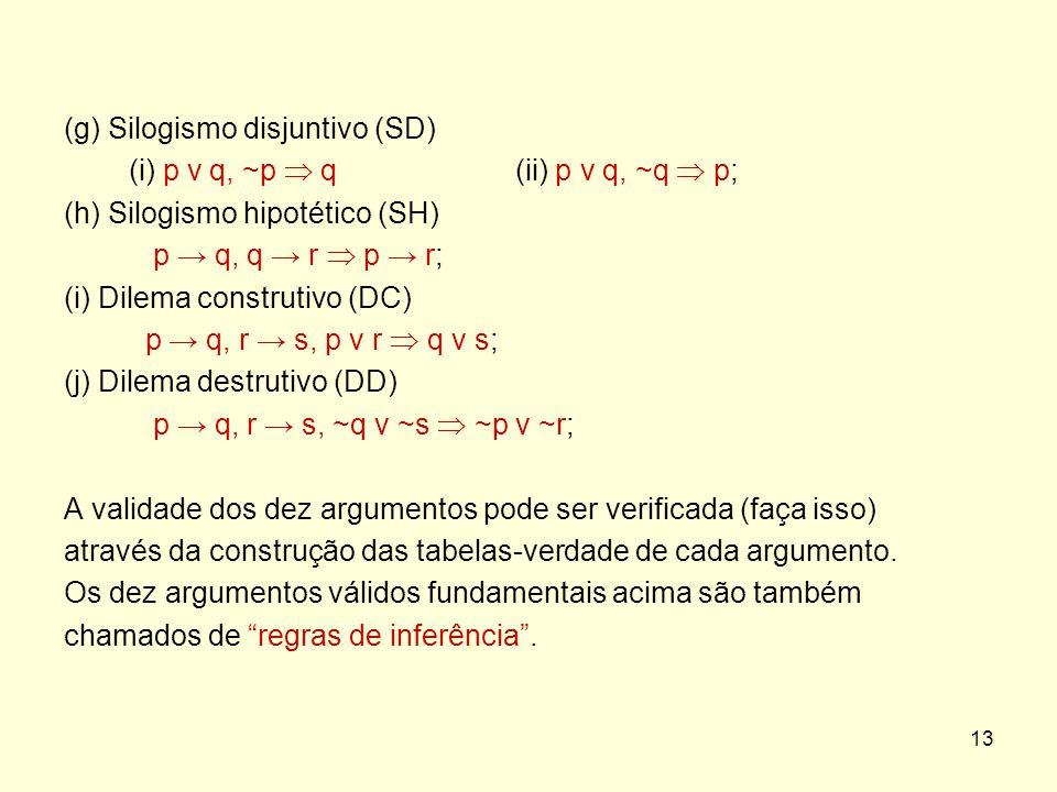 (g) Silogismo disjuntivo (SD) (i) p ν q, ~p q (ii) p ν q, ~q p; (h) Silogismo hipotético (SH) p q, q r p r; (i) Dilema construtivo (DC) p q, r s, p ν