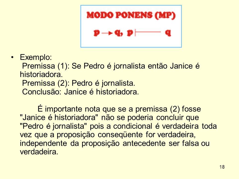 Exemplo: Premissa (1): Se Pedro é jornalista então Janice é historiadora. Premissa (2): Pedro é jornalista. Conclusão: Janice é historiadora. É import