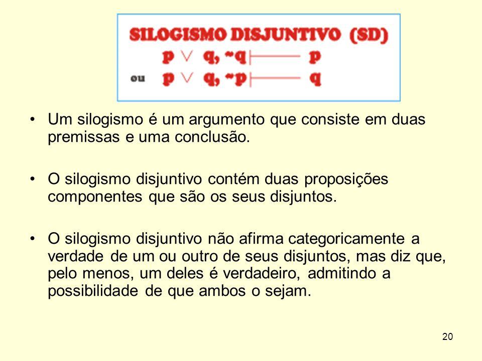 Um silogismo é um argumento que consiste em duas premissas e uma conclusão. O silogismo disjuntivo contém duas proposições componentes que são os seus