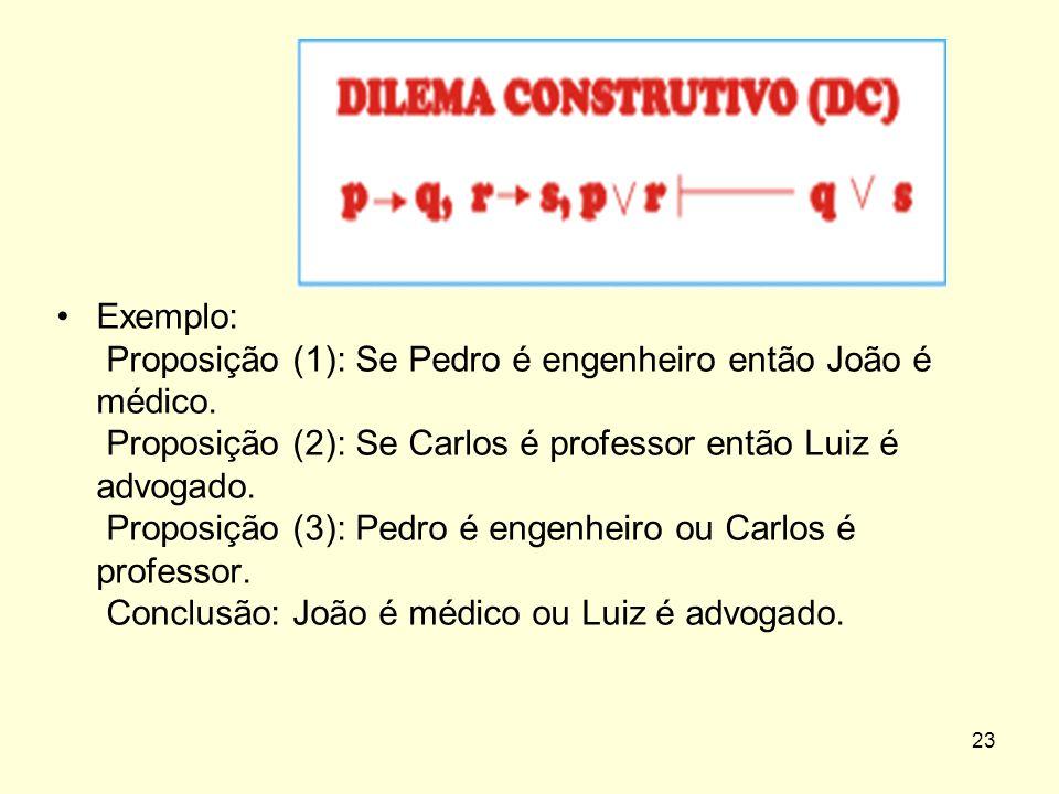 Exemplo: Proposição (1): Se Pedro é engenheiro então João é médico. Proposição (2): Se Carlos é professor então Luiz é advogado. Proposição (3): Pedro