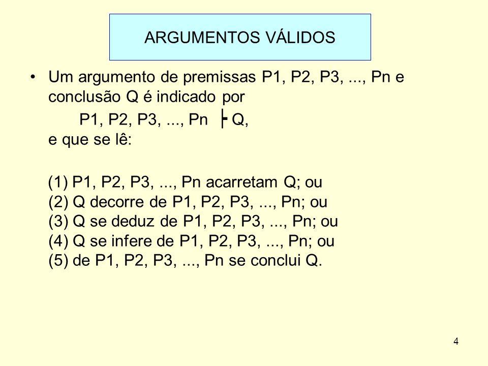 ARGUMENTOS VÁLIDOS Um argumento de premissas P1, P2, P3,..., Pn e conclusão Q é indicado por P1, P2, P3,..., Pn Q, e que se lê: (1) P1, P2, P3,..., Pn