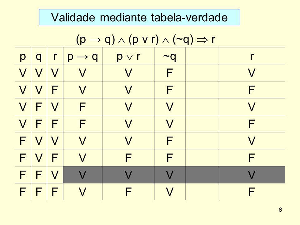 Validade mediante tabela-verdade (p q) (p ν r) (~q) r pqrp q p r ~qr VVVVVFV VVFVVFF VFVFVVV VFFFVVF FVVVVFV FVFVFFF FFVVVVV FFFVFVF 6