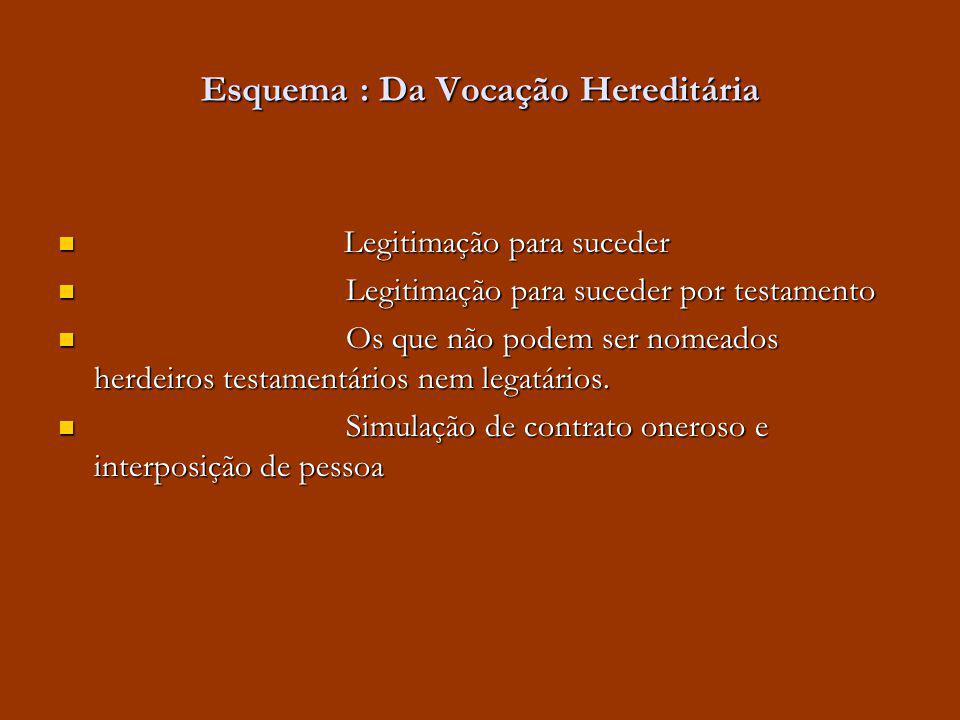 Esquema : Da Vocação Hereditária Legitimação para suceder Legitimação para suceder Legitimação para suceder por testamento Legitimação para suceder po
