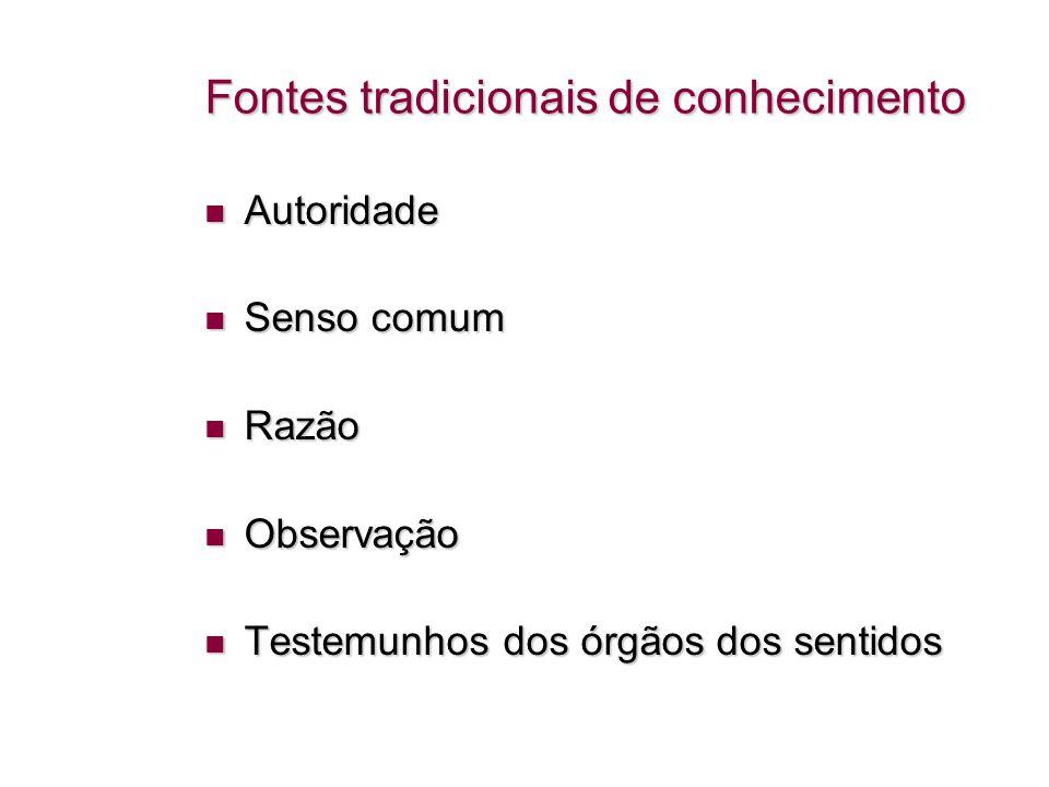 Fontes tradicionais de conhecimento Autoridade Autoridade Senso comum Senso comum Razão Razão Observação Observação Testemunhos dos órgãos dos sentido