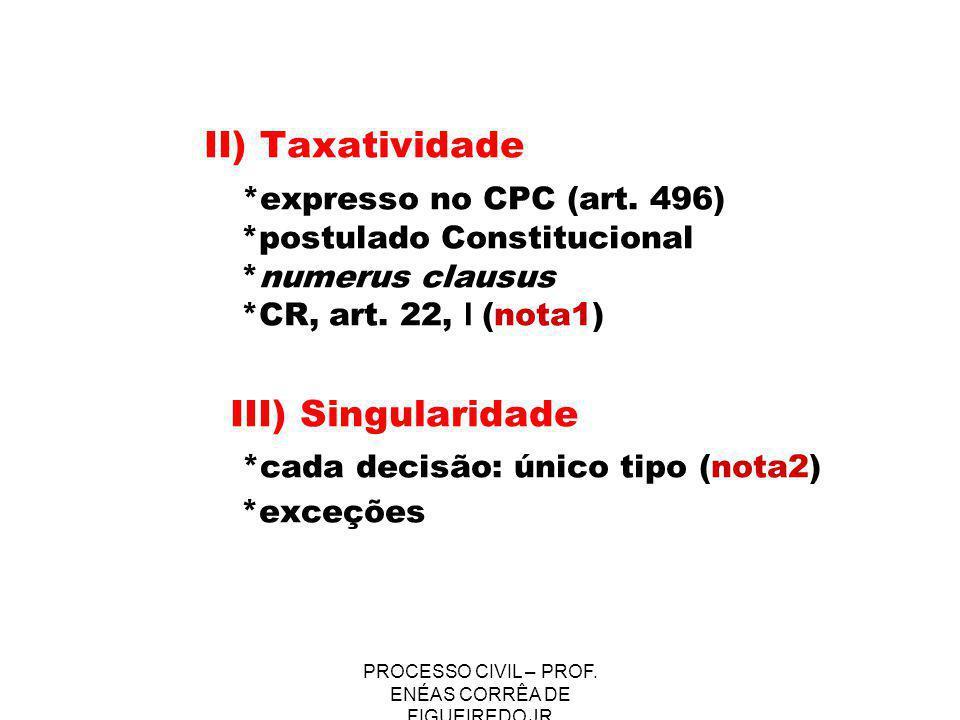 PROCESSO CIVIL – PROF. ENÉAS CORRÊA DE FIGUEIREDO JR II) Taxatividade *expresso no CPC (art. 496) *postulado Constitucional *numerus clausus *CR, art.