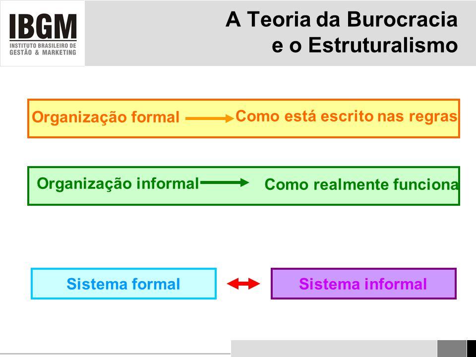 A Teoria da Burocracia e o Estruturalismo Organização formal Como está escrito nas regras Organização informal Como realmente funciona Sistema formalSistema informal