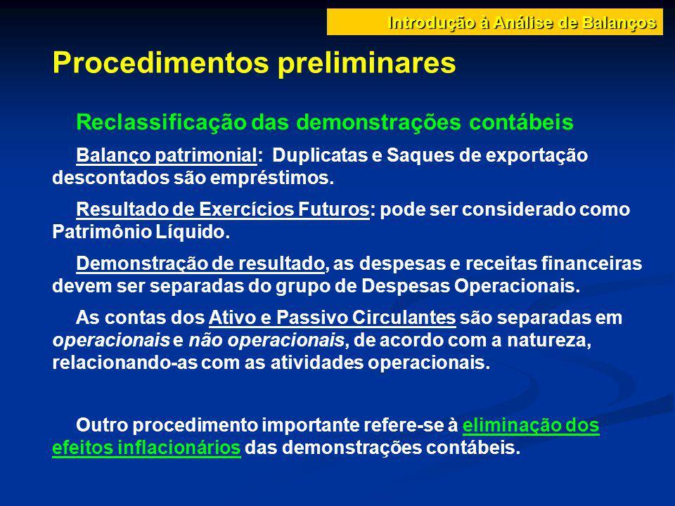 Procedimentos preliminares Introdução à Análise de Balanços Reclassificação das demonstrações contábeis Balanço patrimonial: Duplicatas e Saques de ex