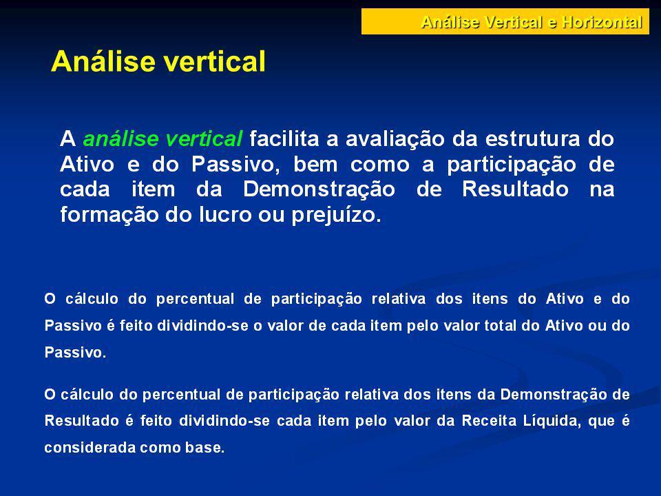 Análise vertical Análise Vertical e Horizontal