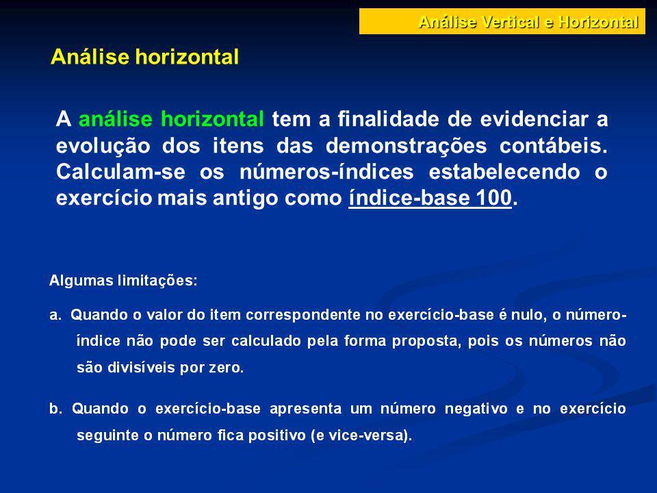 Análise horizontal Análise Vertical e Horizontal A análise horizontal tem a finalidade de evidenciar a evolução dos itens das demonstrações contábeis.