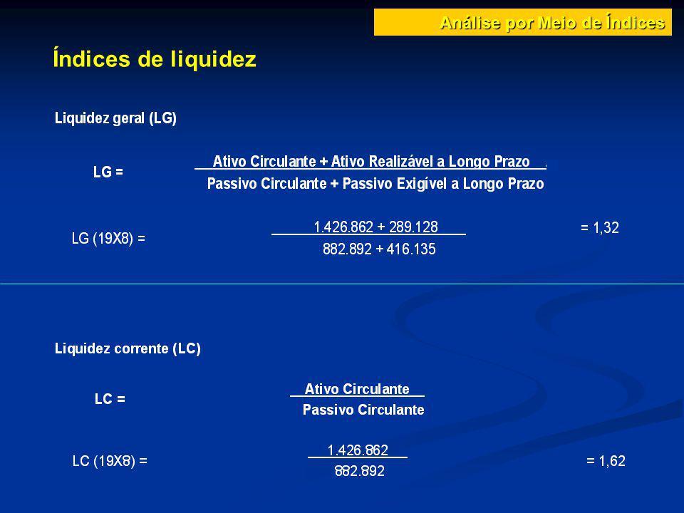 Índices de liquidez Análise por Meio de Índices