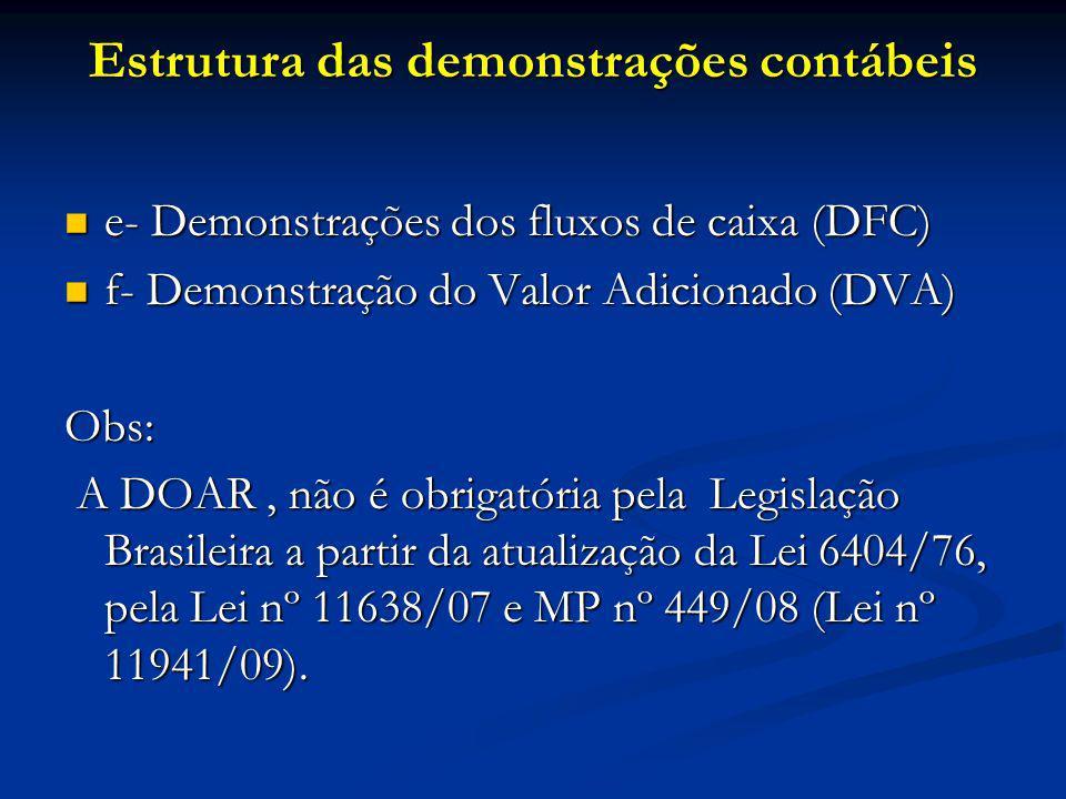e- Demonstrações dos fluxos de caixa (DFC) e- Demonstrações dos fluxos de caixa (DFC) f- Demonstração do Valor Adicionado (DVA) f- Demonstração do Val