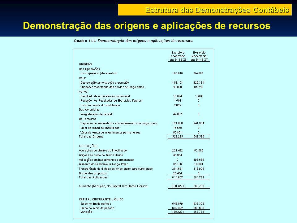 Demonstração das origens e aplicações de recursos Estrutura das Demonstrações Contábeis
