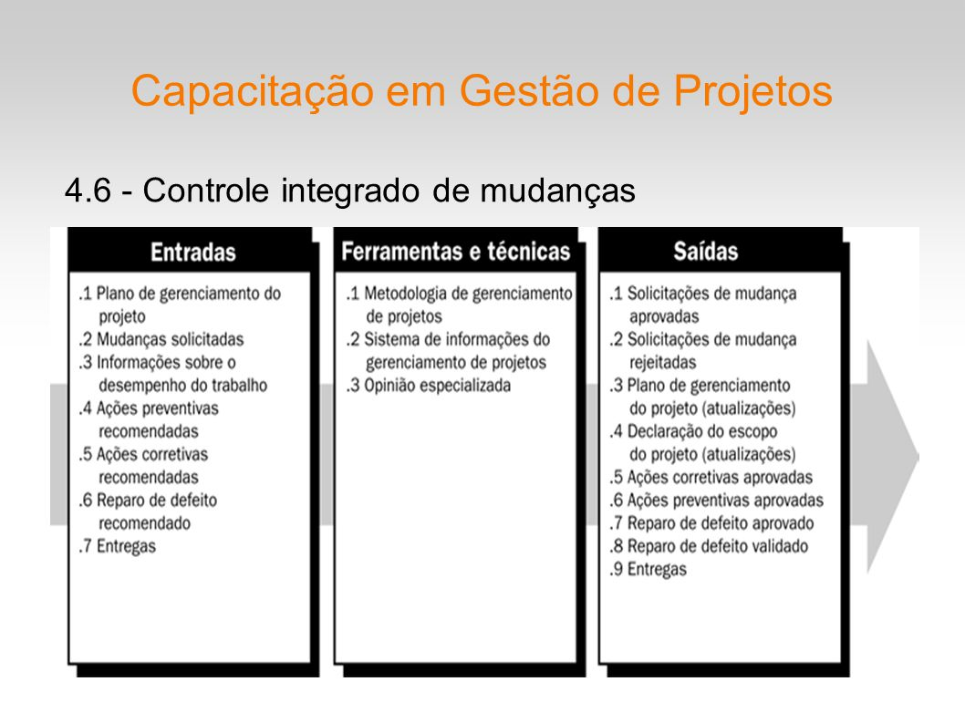 Capacitação em Gestão de Projetos 4.6 - Controle integrado de mudanças