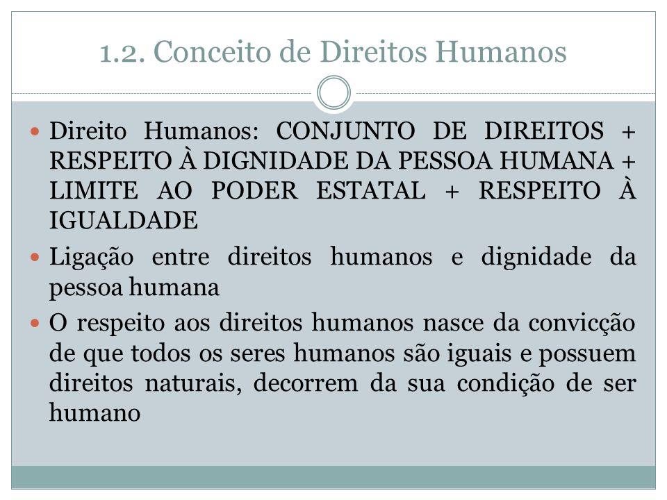 1.2. Conceito de Direitos Humanos Direito Humanos: CONJUNTO DE DIREITOS + RESPEITO À DIGNIDADE DA PESSOA HUMANA + LIMITE AO PODER ESTATAL + RESPEITO À