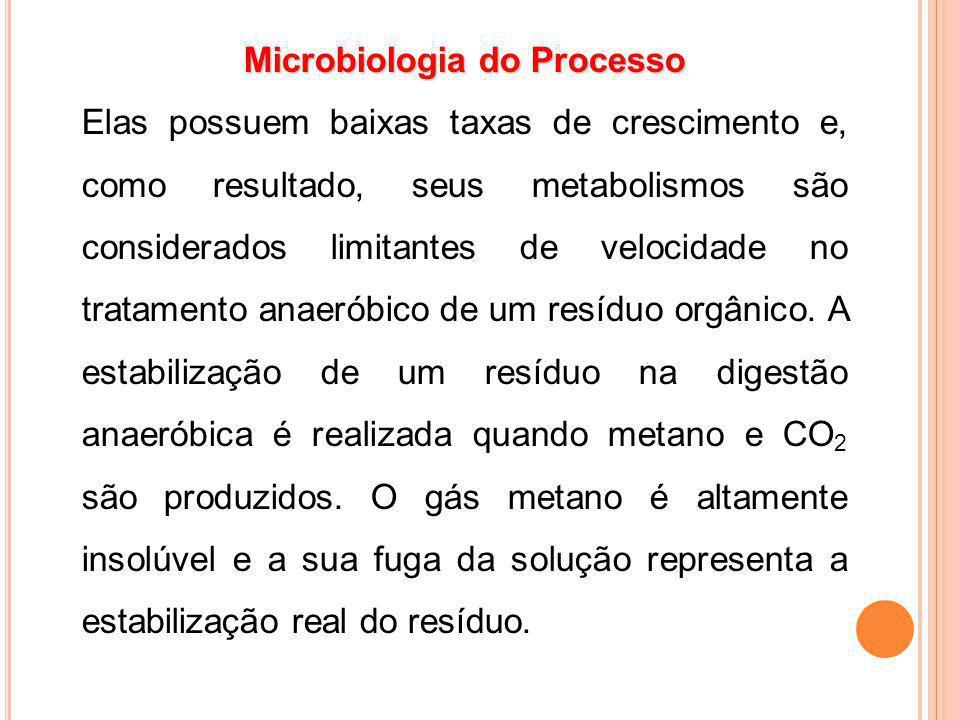 Microbiologia do Processo Elas possuem baixas taxas de crescimento e, como resultado, seus metabolismos são considerados limitantes de velocidade no t
