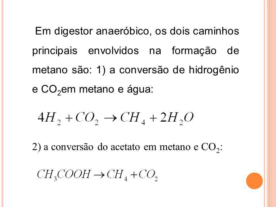 Em digestor anaeróbico, os dois caminhos principais envolvidos na formação de metano são: 1) a conversão de hidrogênio e CO 2 em metano e água: 2) a c
