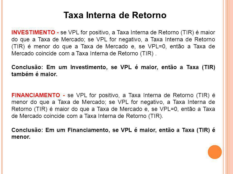 Taxa Interna de Retorno INVESTIMENTO - se VPL for positivo, a Taxa Interna de Retorno (TIR) é maior do que a Taxa de Mercado; se VPL for negativo, a T