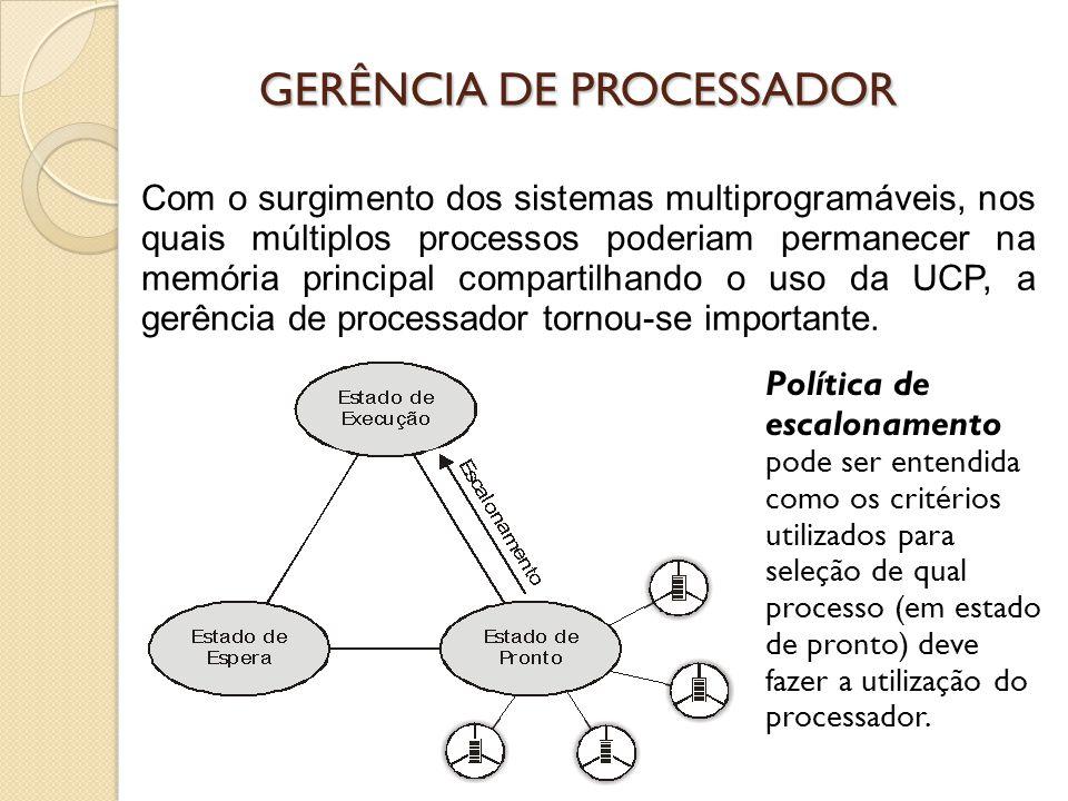 GERÊNCIA DE PROCESSADOR Cada sistema operacional possui sua política de escalonamento adequada ao seu propósito e as suas características.