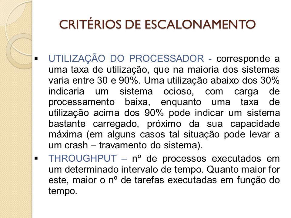 TEMPO DE PROCESSADOR – tempo que o processador leva em estado de execução durante seu processamento..