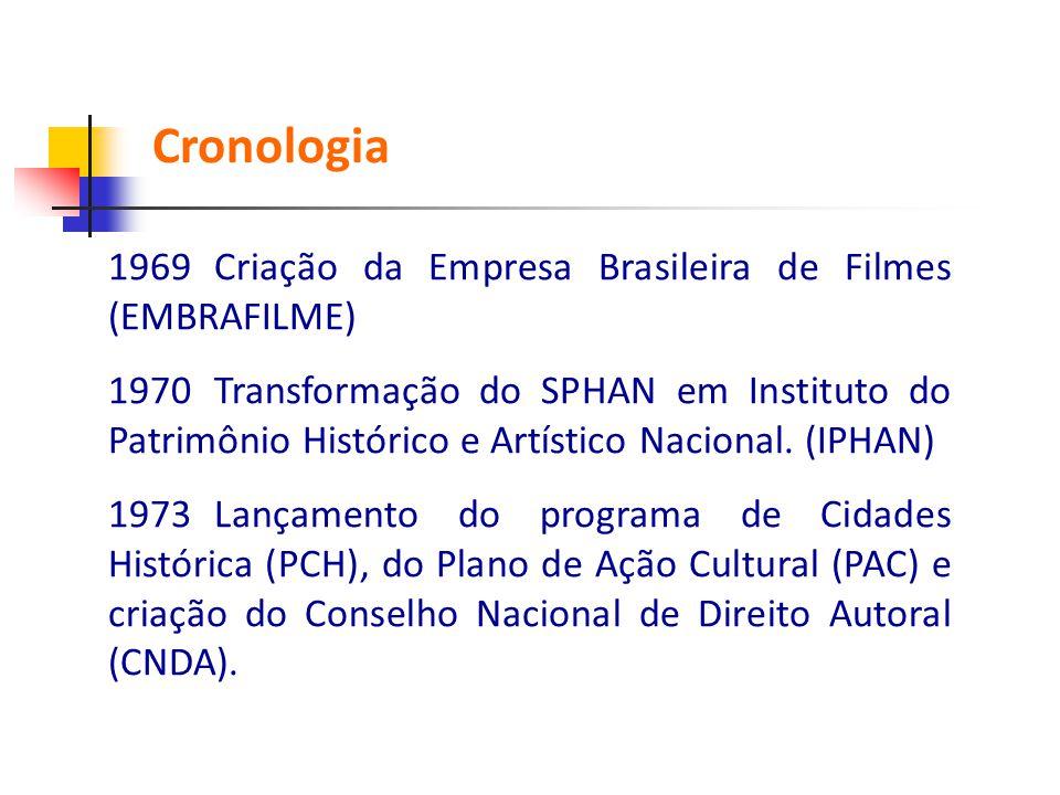 1969Criação da Empresa Brasileira de Filmes (EMBRAFILME) 1970Transformação do SPHAN em Instituto do Patrimônio Histórico e Artístico Nacional. (IPHAN)