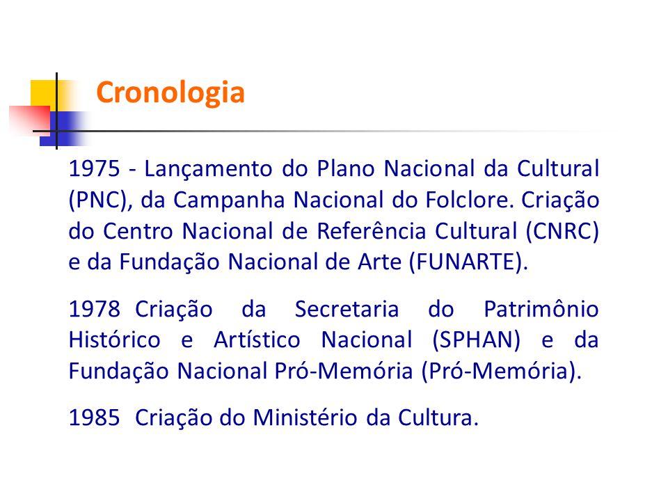 1975 - Lançamento do Plano Nacional da Cultural (PNC), da Campanha Nacional do Folclore. Criação do Centro Nacional de Referência Cultural (CNRC) e da