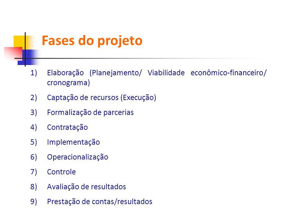 1)Elaboração (Planejamento/ Viabilidade econômico-financeiro/ cronograma) 2)Captação de recursos (Execução) 3)Formalização de parcerias 4)Contratação