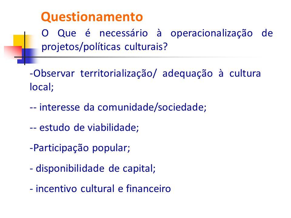 -Observar territorialização/ adequação à cultura local; -- interesse da comunidade/sociedade; -- estudo de viabilidade; -Participação popular; - dispo