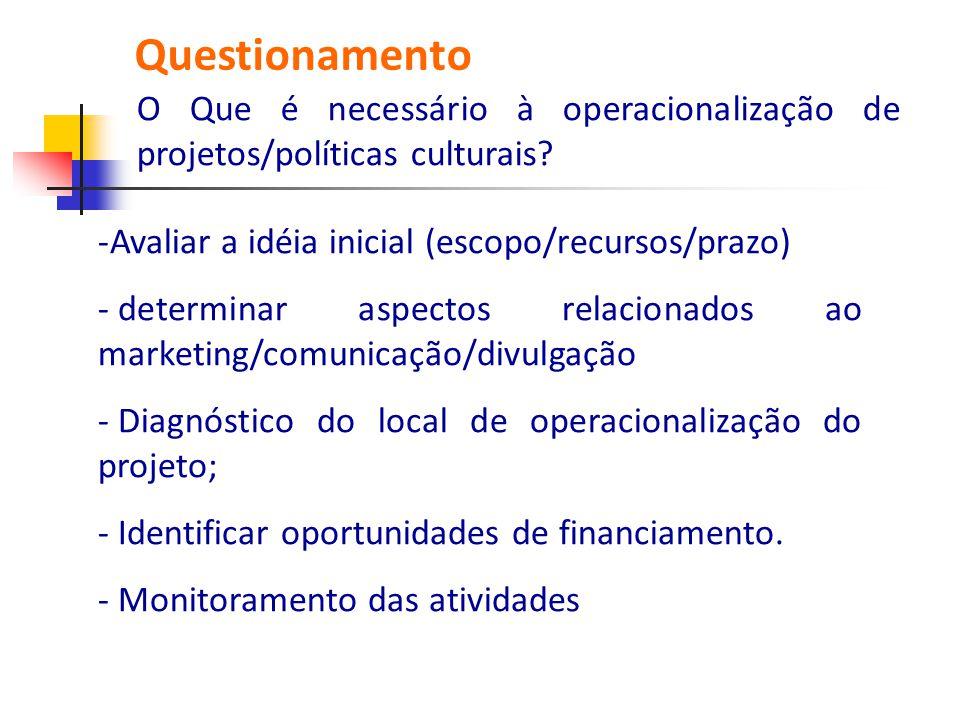 -Avaliar a idéia inicial (escopo/recursos/prazo) - determinar aspectos relacionados ao marketing/comunicação/divulgação - Diagnóstico do local de oper