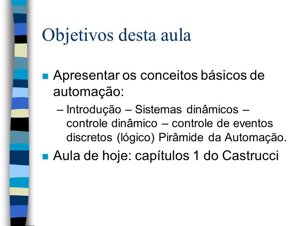 Objetivos desta aula n Apresentar os conceitos básicos de automação: –Introdução – Sistemas dinâmicos – controle dinâmico – controle de eventos discretos (lógico) Pirâmide da Automação.
