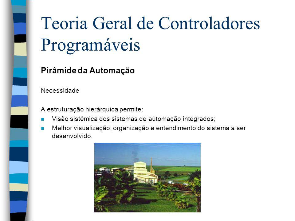 Teoria Geral de Controladores Programáveis Pirâmide da Automação Necessidade A estruturação hierárquica permite: n Visão sistêmica dos sistemas de automação integrados; n Melhor visualização, organização e entendimento do sistema a ser desenvolvido.