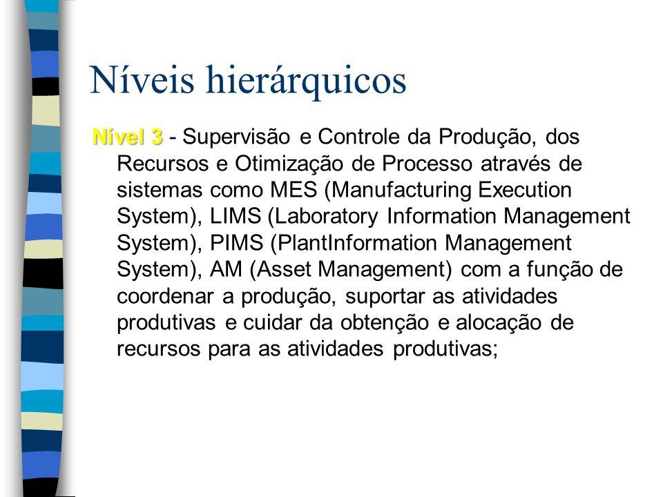 Níveis hierárquicos Nível 3 Nível 3 - Supervisão e Controle da Produção, dos Recursos e Otimização de Processo através de sistemas como MES (Manufacturing Execution System), LIMS (Laboratory Information Management System), PIMS (PlantInformation Management System), AM (Asset Management) com a função de coordenar a produção, suportar as atividades produtivas e cuidar da obtenção e alocação de recursos para as atividades produtivas;