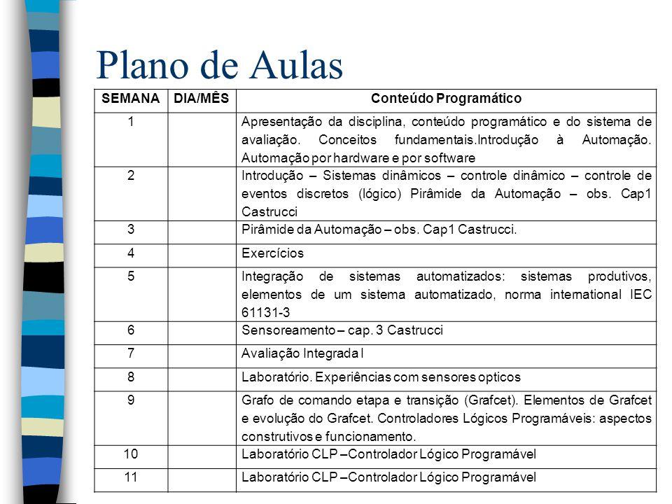 Plano de Aulas SEMANADIA/MÊSConteúdo Programático 1 Apresentação da disciplina, conteúdo programático e do sistema de avaliação.