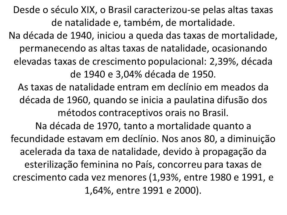 Desde o século XIX, o Brasil caracterizou-se pelas altas taxas de natalidade e, também, de mortalidade. Na década de 1940, iniciou a queda das taxas d