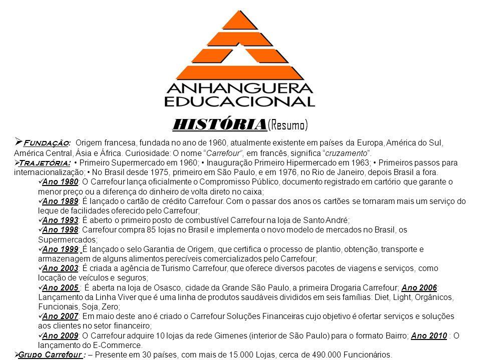 HISTÓRIA (Resumo) Fundação : Origem francesa, fundada no ano de 1960, atualmente existente em países da Europa, América do Sul, América Central, Ásia e África.