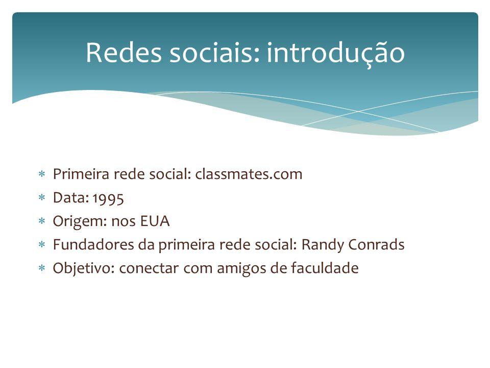 Primeira rede social: classmates.com Data: 1995 Origem: nos EUA Fundadores da primeira rede social: Randy Conrads Objetivo: conectar com amigos de fac