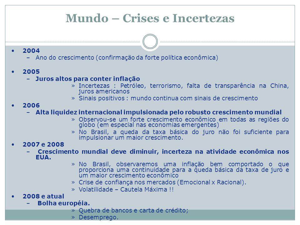 Mundo – Crises e Incertezas 2004 –Ano do crescimento (confirmação da forte política econômica) 2005 –Juros altos para conter inflação »Incertezas : Pe