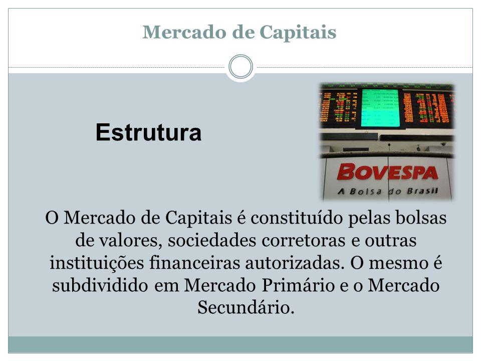 Mercado de Capitais O Mercado de Capitais é constituído pelas bolsas de valores, sociedades corretoras e outras instituições financeiras autorizadas.