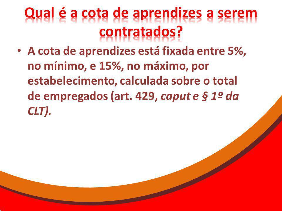 A cota de aprendizes está fixada entre 5%, no mínimo, e 15%, no máximo, por estabelecimento, calculada sobre o total de empregados (art. 429, caput e